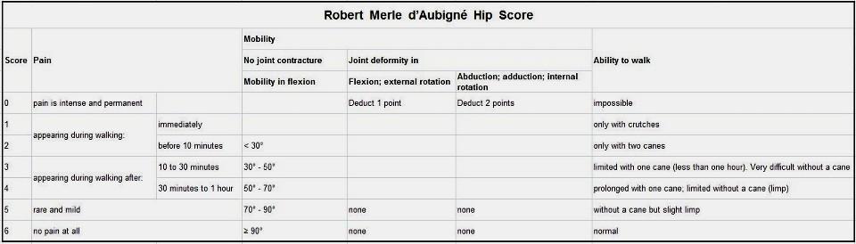 robertmerlehipscore